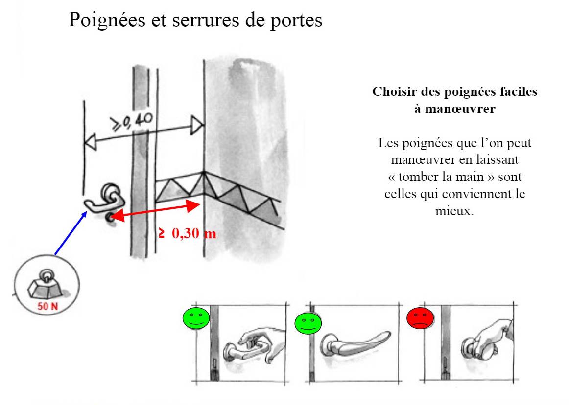 poigne wc handicap poignee de porte salle de bain images poign e de salle de bains tulipe. Black Bedroom Furniture Sets. Home Design Ideas