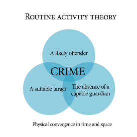 In Defense of Routine Activity Theory Criticisms