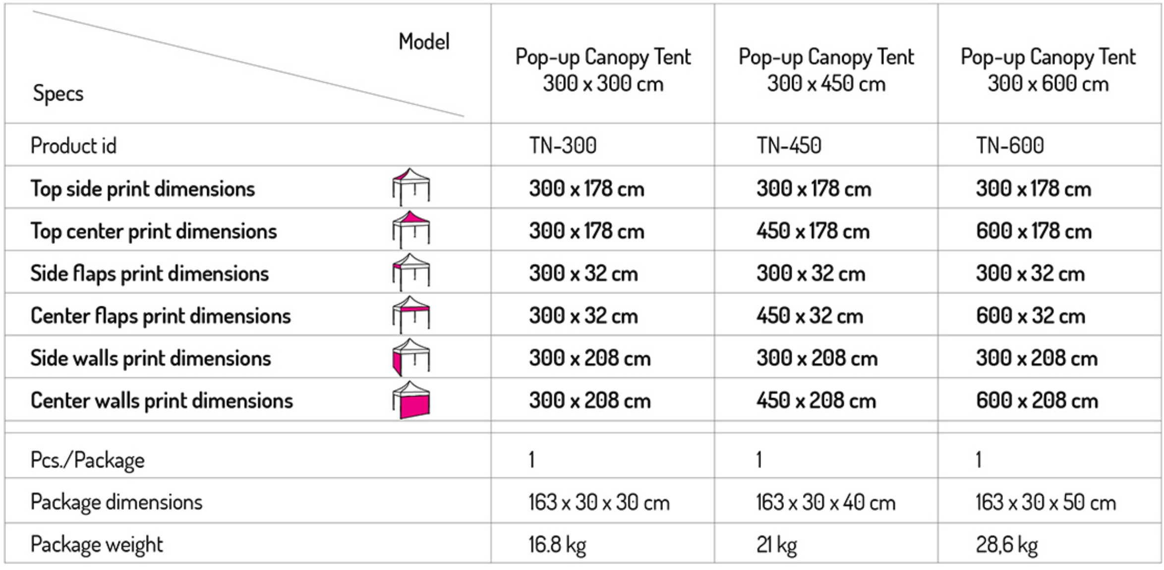 outdoor tent size