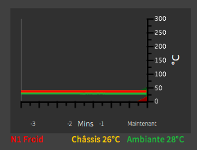 temperature_robox.png
