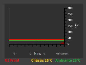 temperature_robox.png