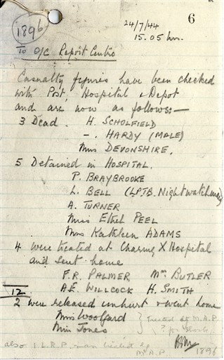 List shows killed and injured in the V1 attack - Image Copyright Westminster City Archives